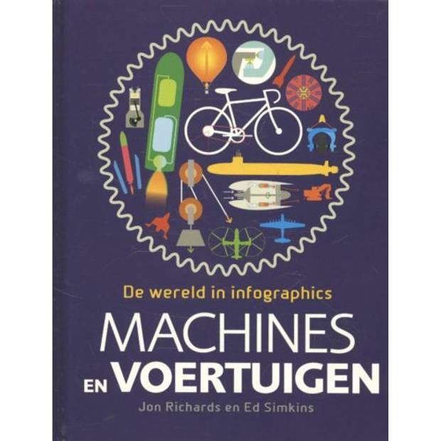 Machines En Voertuigen - De Wereld In Infographics