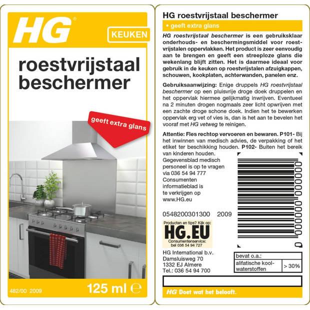 HG roestvast staal snelglans