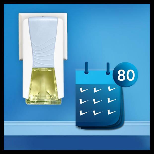 Ambi Pur luchtverfrisser Plug-In - Vleugje Bloesem -20 ml