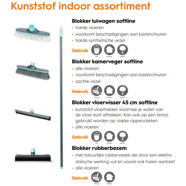 Blokker bezemsteel - metaal/softline - 1,30 meter