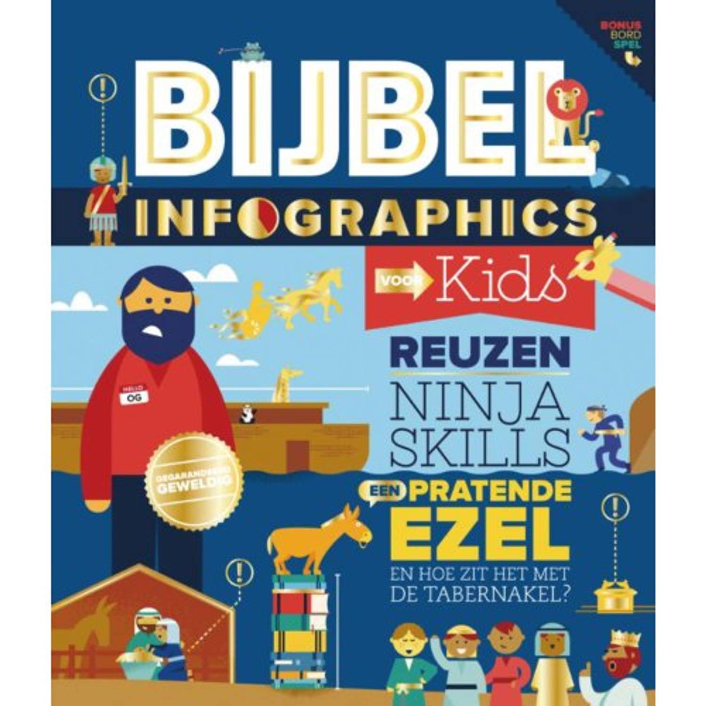 Iets Nieuws Bijbel infographics voor kids | Blokker @UR27