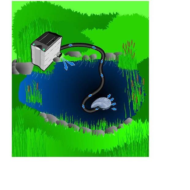 HEISSNER vijverfilter- en beeklooppomp 4900 l/u grijs/zwart