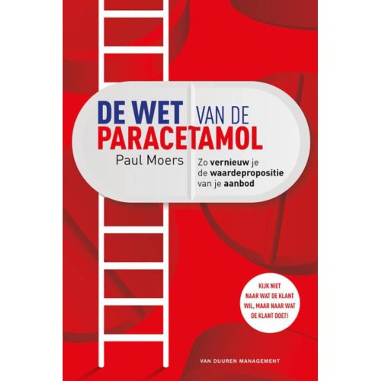 Korting De wet van de paracetamol