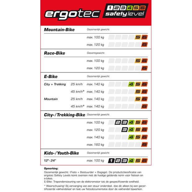Ergotec STUUR STADSFIETS COUNTRY 22,2/ 590/ 25,4 MM ZILVER