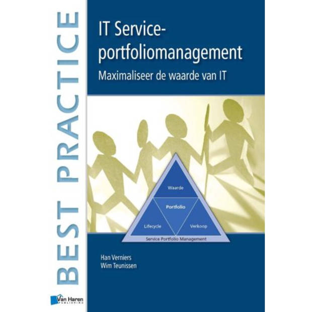 It Service-Portfoliomanagement - Best Practice