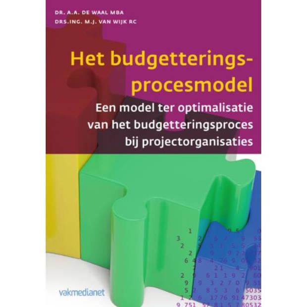 Het Budgetteringsprocesmodel - Controlling &