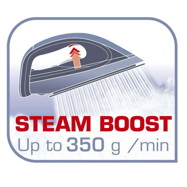 Tefal stoomgenerator Liberty SV7041