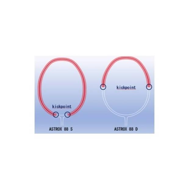 Yonex badmintonracket Astrox 88S groen/rood