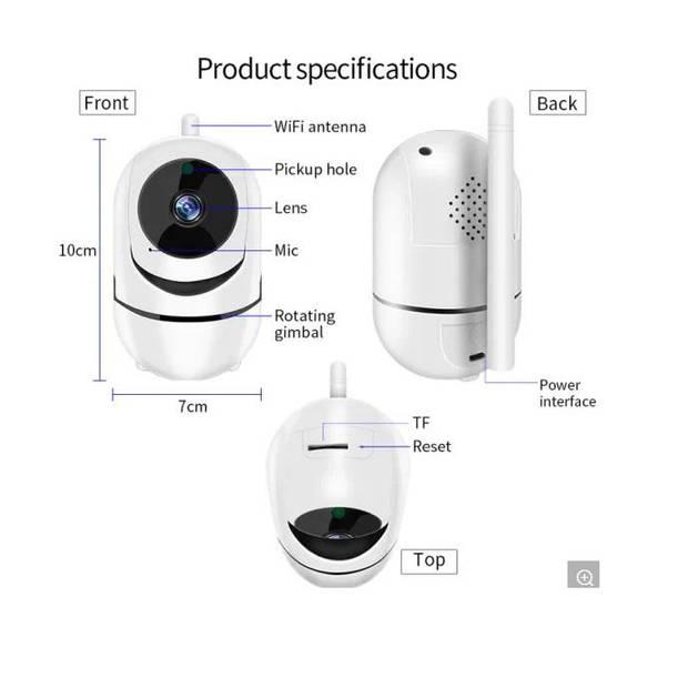 Parya Official - IP Camera