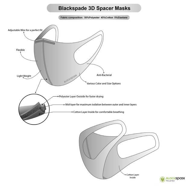 Blackspade Uniseks wasbaar mondkapje volwassenen - Herbruikbaar stretch katoen - Leopard -Medium