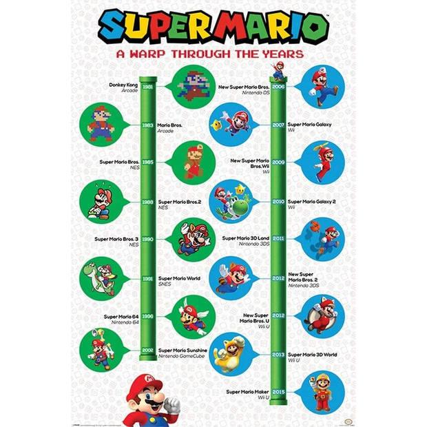Pyramid Super Mario A Warp Through the Years Poster 61x91,5cm