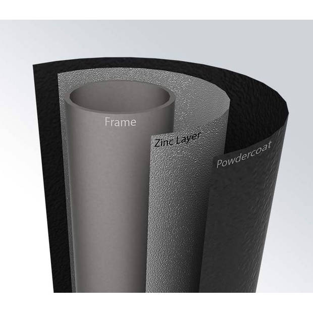 Trampoline - BERG Elite Regular - 430 cm - Groen