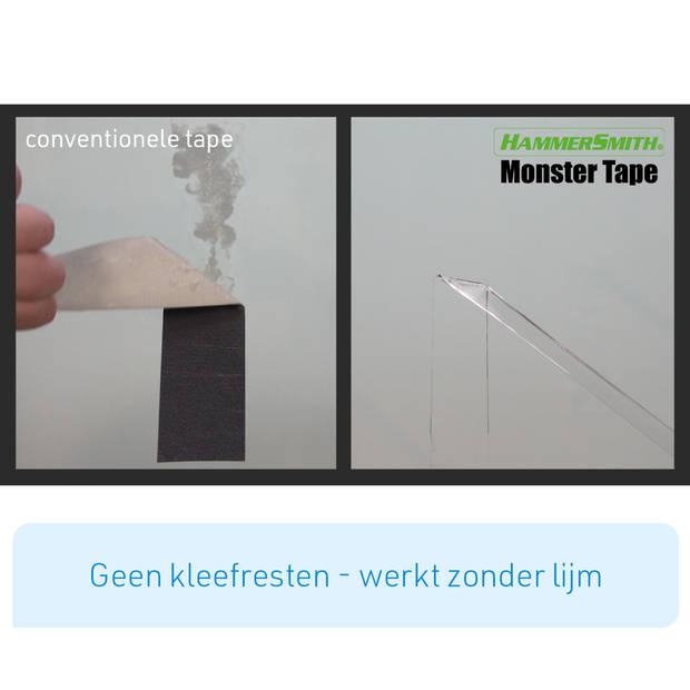 Hammersmith Monster Tape