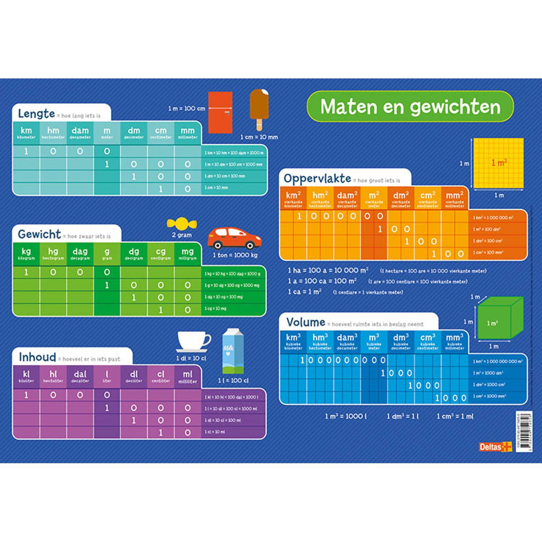 Korting Deltas Onderlegger Maten En Gewichten Junior 43 X 30,5 Cm Pvc