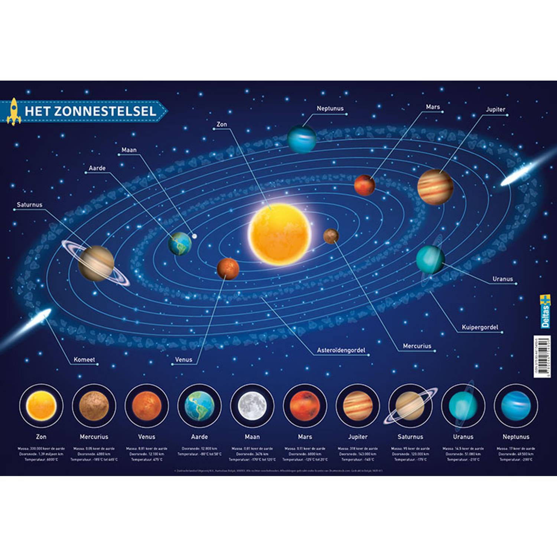 Korting Deltas Onderlegger Het Zonnestelsel Junior 43 X 30,5 Cm Pvc